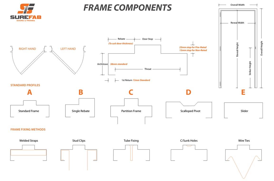 Frame Profiles - Surefab Doors & Frames