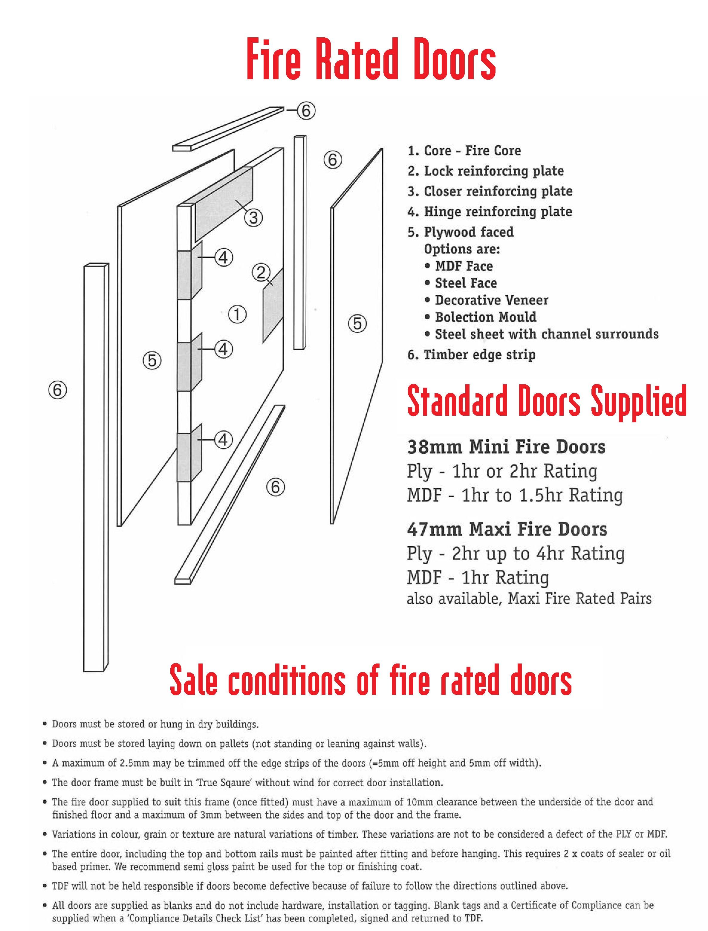 Frame and Fire Door Terminology - Surefab Doors & Frames